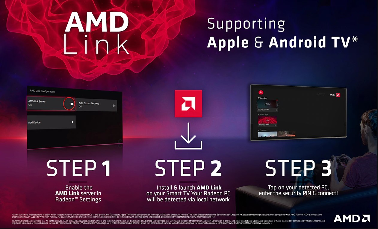 Android TV Gets Support for Streaming Games via AMD Link